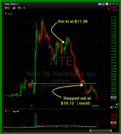 NTE Sucks Big TIme