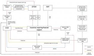 images.mauldineconomics.co.../ECBPonzi.jpg
