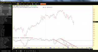 2012-10-09_AAPL daily Stochastic Channel.png (1366×728)