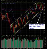 SP 500 Market Analysis 10-12-12