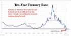 Financial Insights for the Eschaton: Deflation or Inflation? Make the Call Based on the 10-Year TSY Note