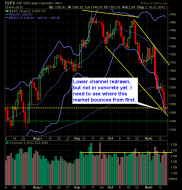 S and P 500 Market Analysis 11-16-12