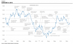 Euro-dollar-a-year-in-a-life.png (1262×764)