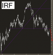 1130-IRF
