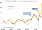 The Chart That Keeps Ben Bernanke Up At Night | ZeroHedge