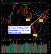 S and P 500 Market Analysis 12-20-12