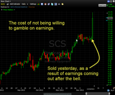 SCS earnings pop