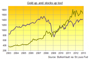 Gold in Doesn't-Beat-Stocks Shocker! | Resource Investor