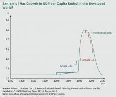 Ending the Era of Ponzi Finance | Outside the Box Investment Newsletter | Mauldin Economics
