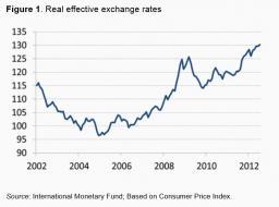 exchange-rates.jpg 673×498 pixels