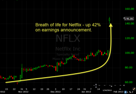 netflix NFLX beats earnings
