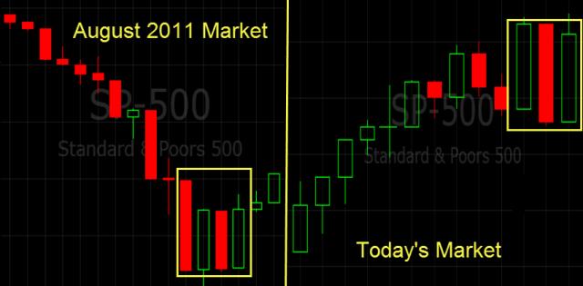 august 2011 market versus today market
