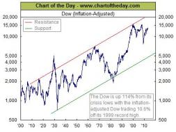 chart-of-the-day-feb.jpg 454×340 pixels