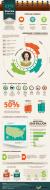 23% Of America Is Illiterate | Zero Hedge