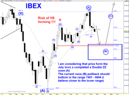 IBEX WEEKLY.png