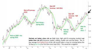 risks.jpg (943×510)