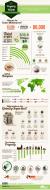 Property & Wealth Through the Eyes of Mega Millionaires
