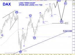 dax weekly.png