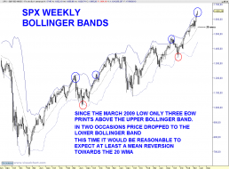 SPX WEEKLY.png