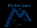 marketzone