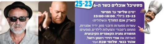 Netanya 6th Annual Kosher Food Festival
