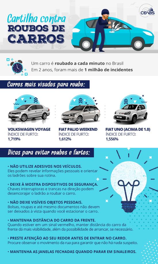 cartilha-contra-roubo-carros-ceabs