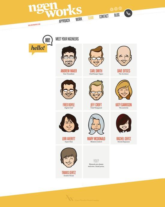 nGen Works Team Page