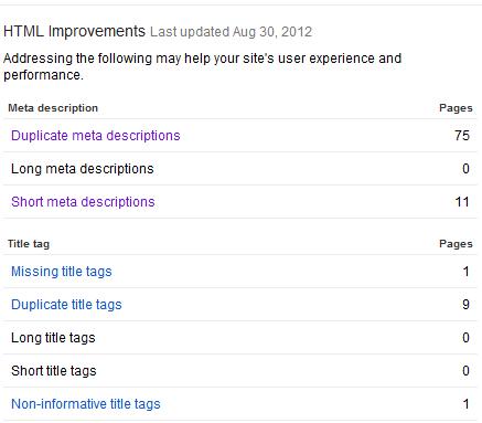 google-webmaster-tools-html-improvements-report