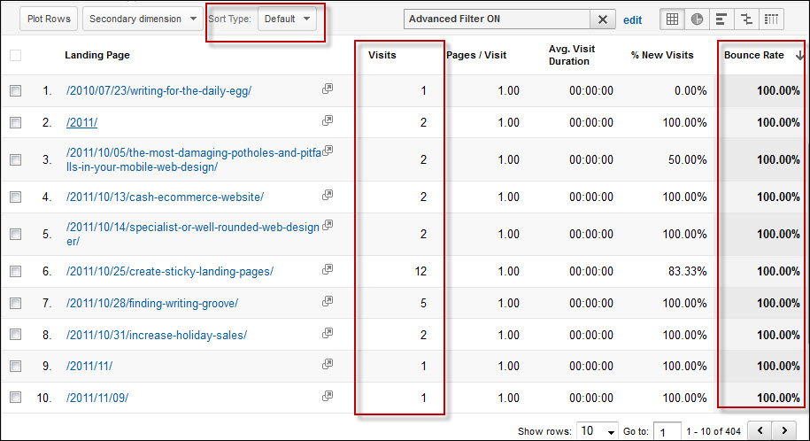 Weighted Analytics in Google Analytics