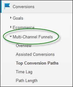 Multi Channel Funnels