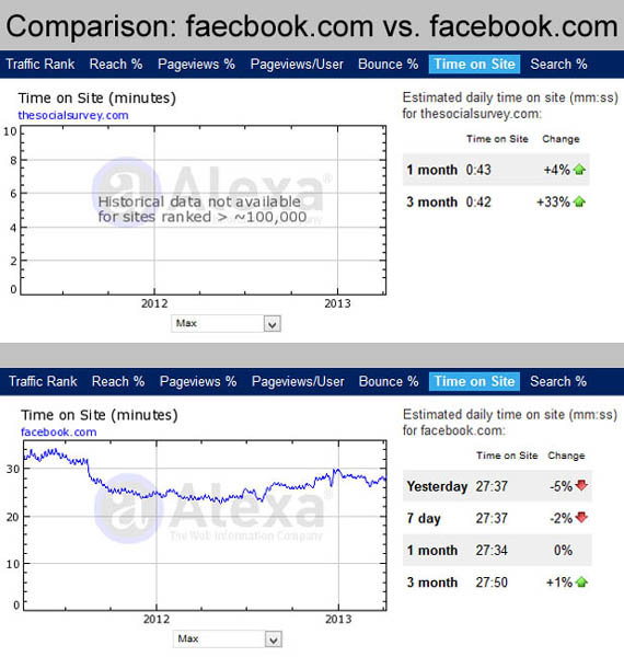 comparison3 facebook
