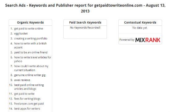 GitGrow   Search Ads Report