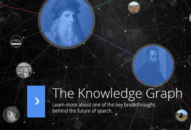 screenshot of Google's knowledge graph page