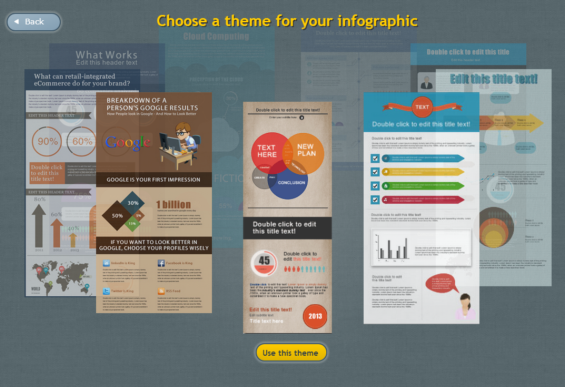 5 EWC infographic themes