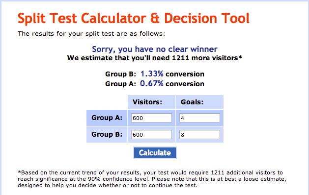 split test calculator