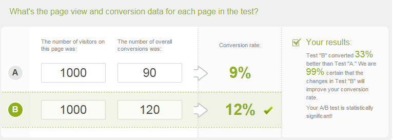 A/B Testing Significance Calculator