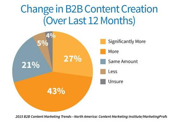 more-content