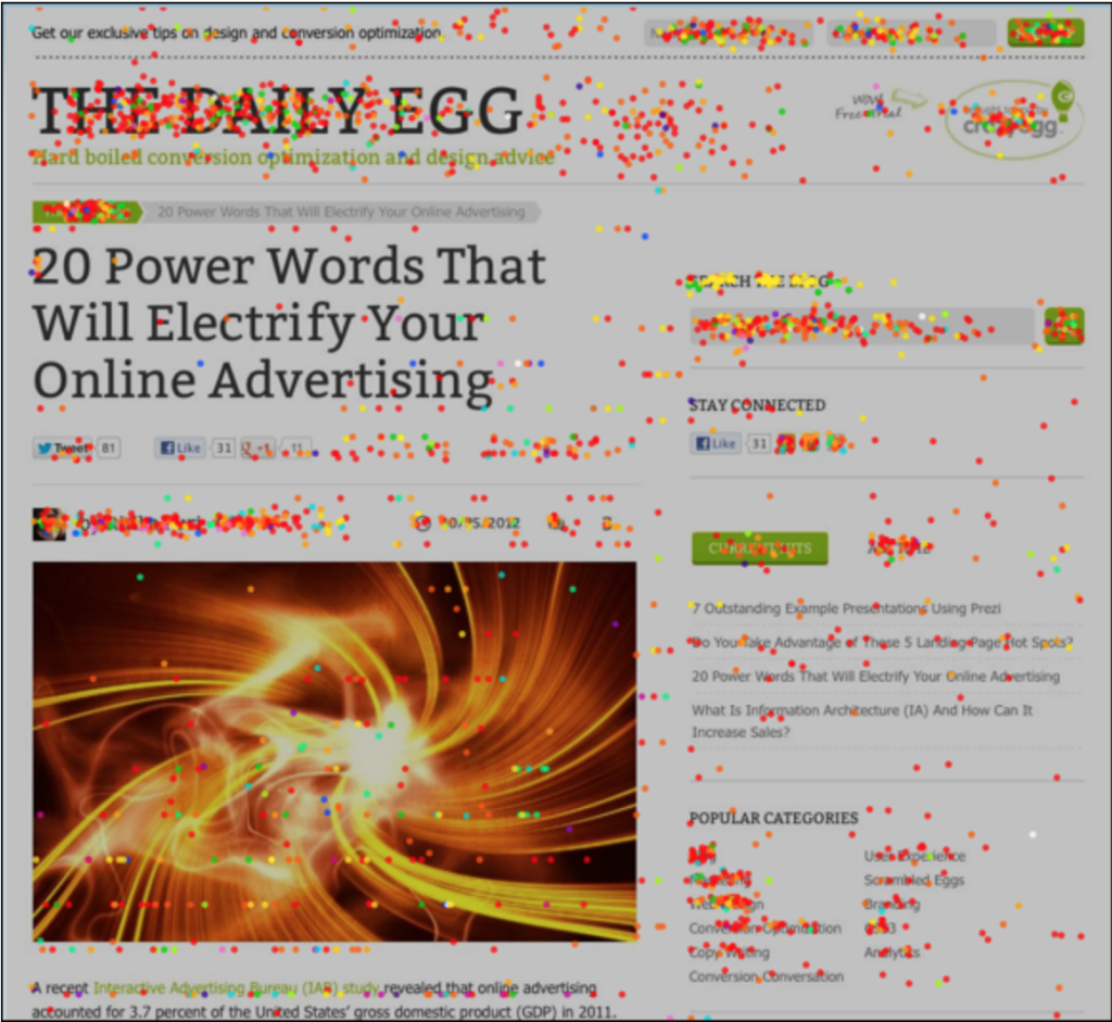 A heat map of Crazy Egg showing the clicking habits of its audience.