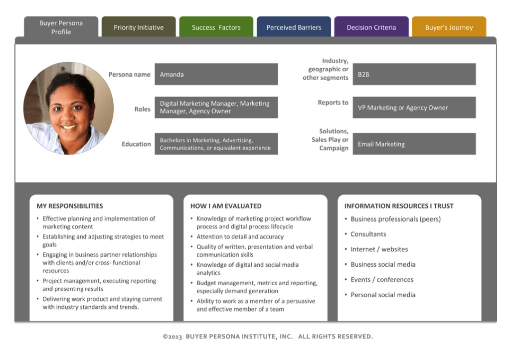 buyer persona profile