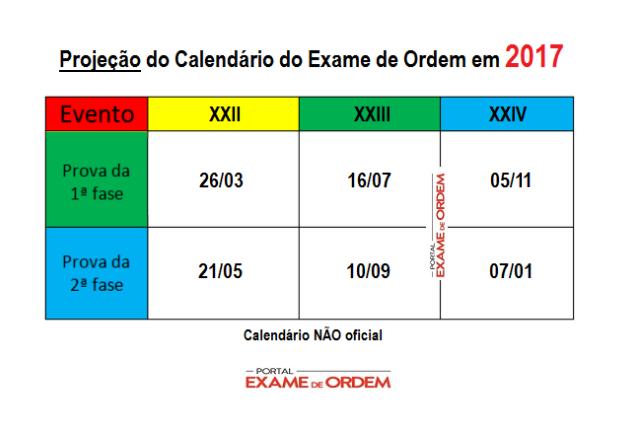 Projeção do calendário 2017 do Exame de Ordem