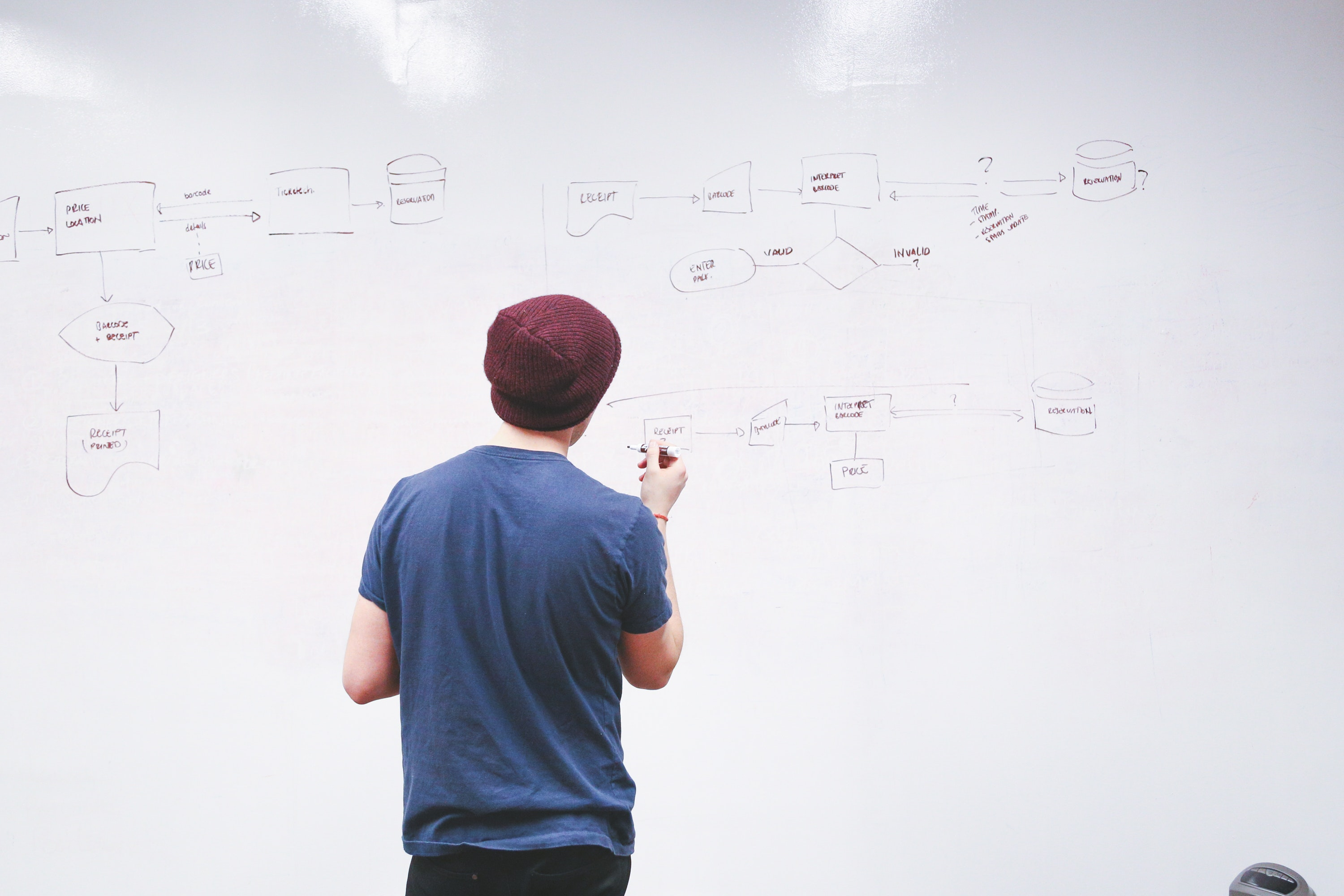 Man standing in front of a white board. The white board has a couple of flowcharts drawn on it.