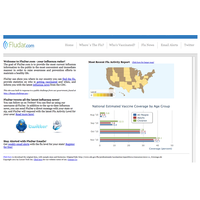 FluDar.com - Your Influenza Radar!