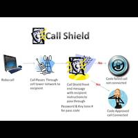Call Shield