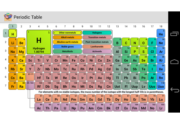 Periodic table the tactrick android developer cup for 118 periodic table