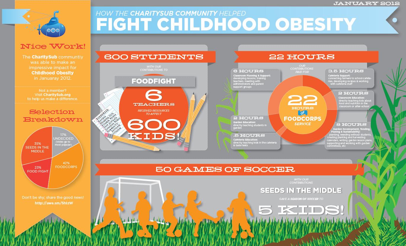 child obesity term paper