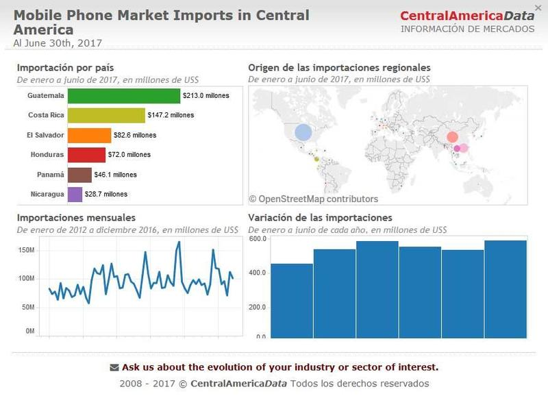 Cell-Phone-Imports-2017.jpg