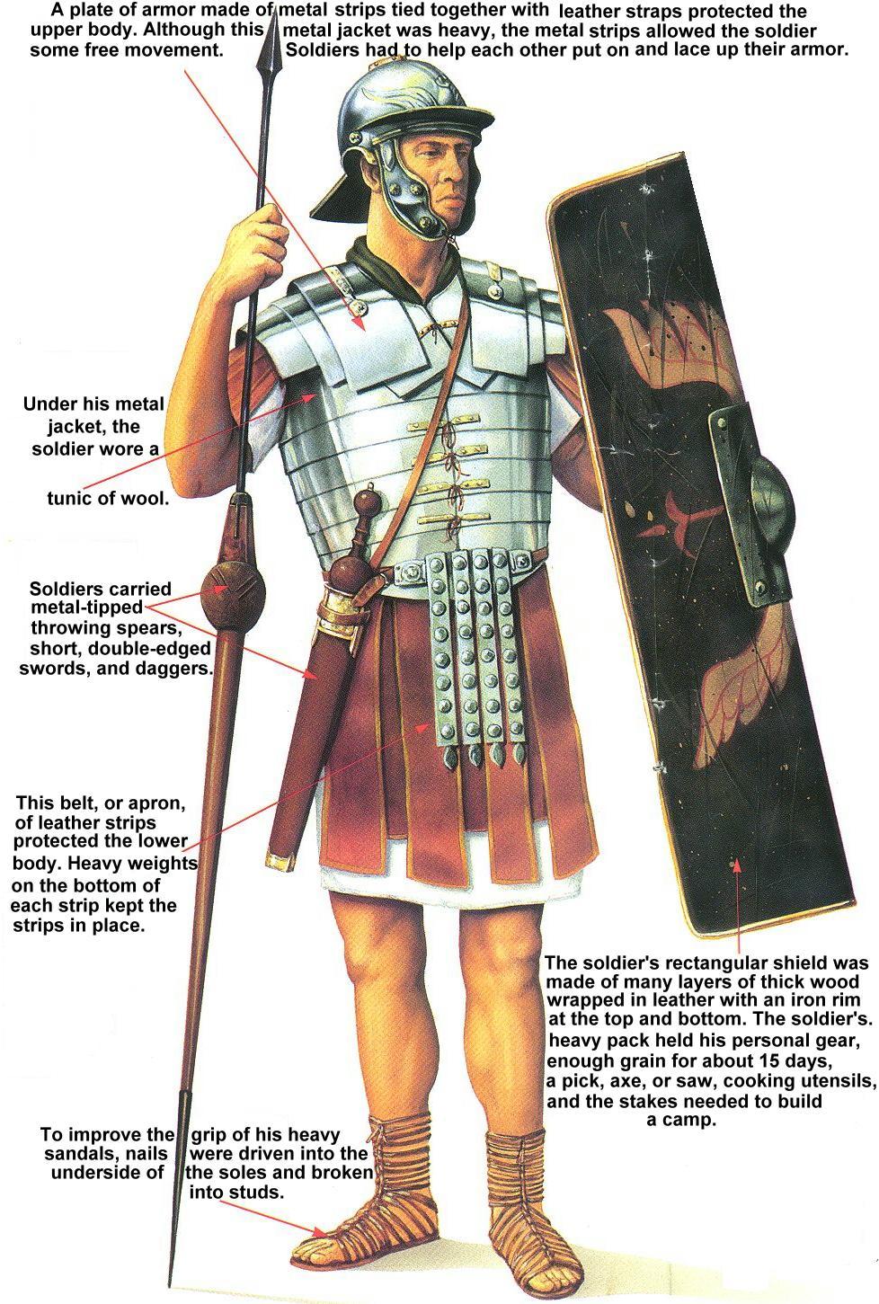 Armor - Roman soldier