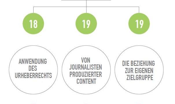 Inwiefern haben sich bestimmte Aspekte der journalistischen Arbeit verändert