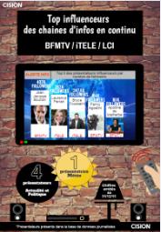 Top influenceurs des chaînes d'info en continu