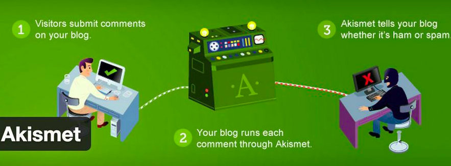 Akismet - content marketing - wordpress plugins